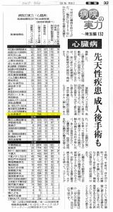 読売新聞20190324紙面1